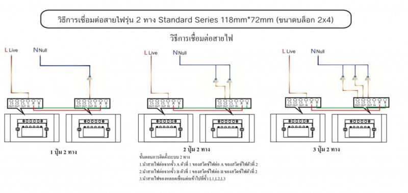 สวิตซ์ไฟฟ้า gratia ใช้งานผ่าน รีโมท อินเตอร์เน็ต มือถือ tablet โดยคนไทย