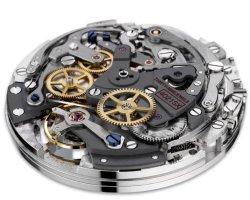 ประเภทนาฬิกา Mechanical Watch Quartz Watch